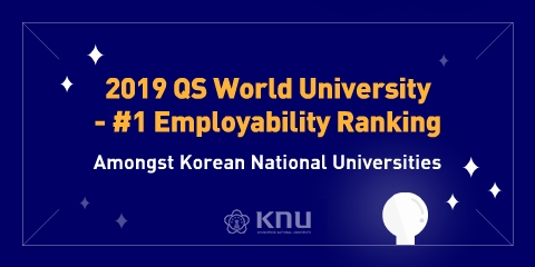 2019 QS World University - #1 Employability Ranking